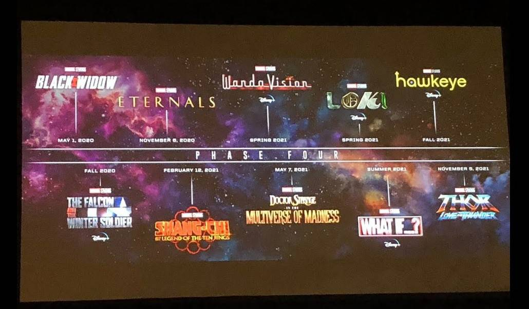 Marvel Announced Phase 4