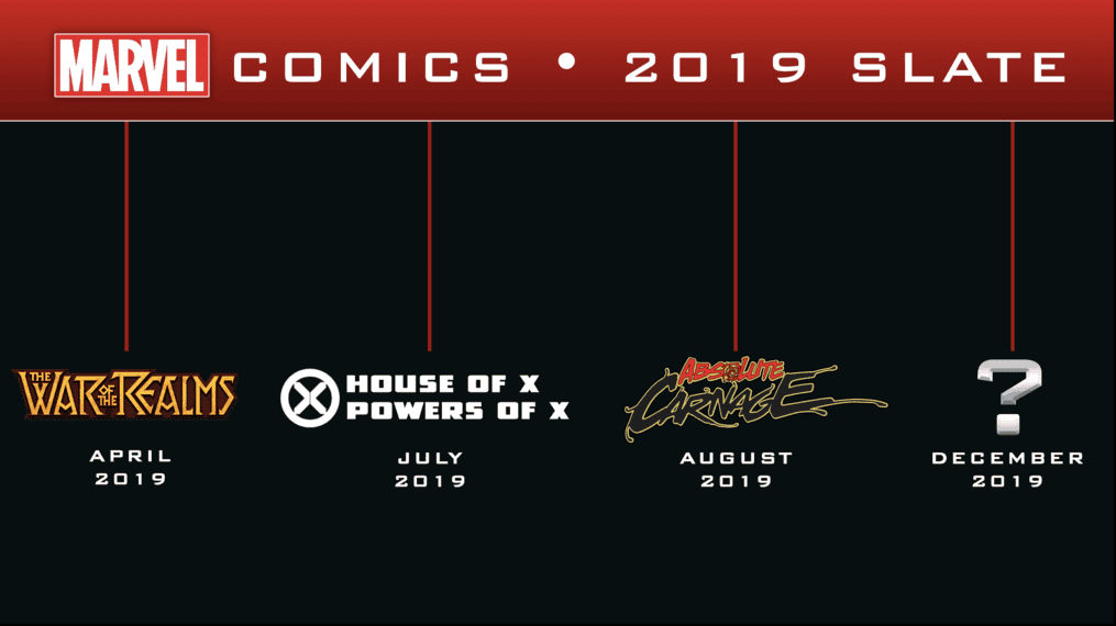 Comic Book Events