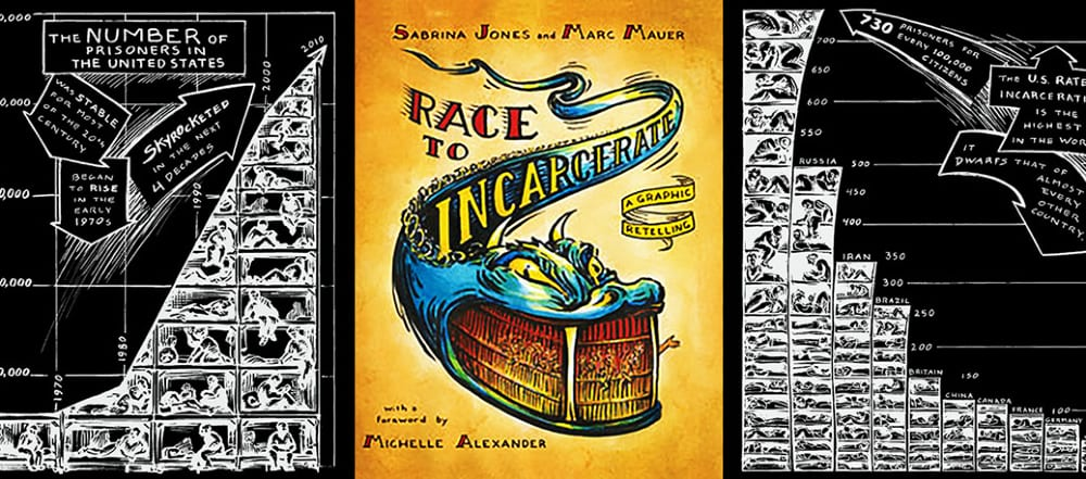 Graphic Novels, Social Justice, Racial Discrimination, Police Brutality, George Floyd, Prison Industrial Complex, Civil Rights, Black Lives Matter, Race to Incarcerate, Marc Mauer, Black Panther, The Real Cost of Prison Comix, Police Accountability, BLM, Comic Books